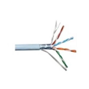 Kabl  FTP